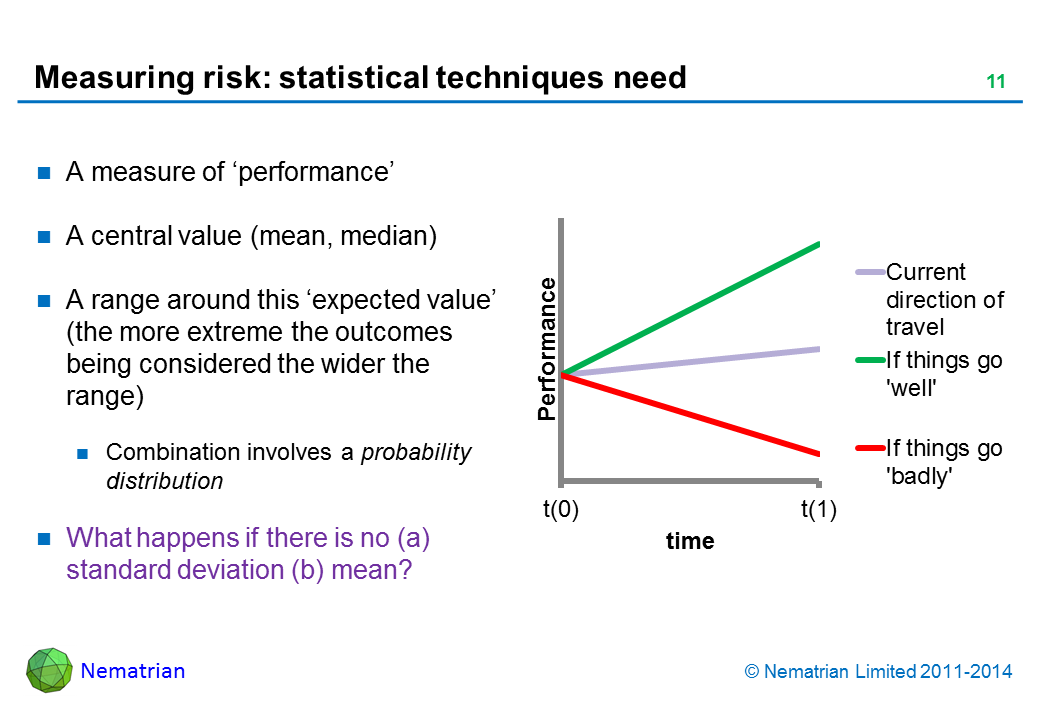 Bullet points include: A measure of 'performance' A central value (mean, median) A range around this 'expected value' (the more extreme the outcomes being considered the wider the range) Combination involves a probability distribution What happens if there is no (a) standard deviation (b) mean?