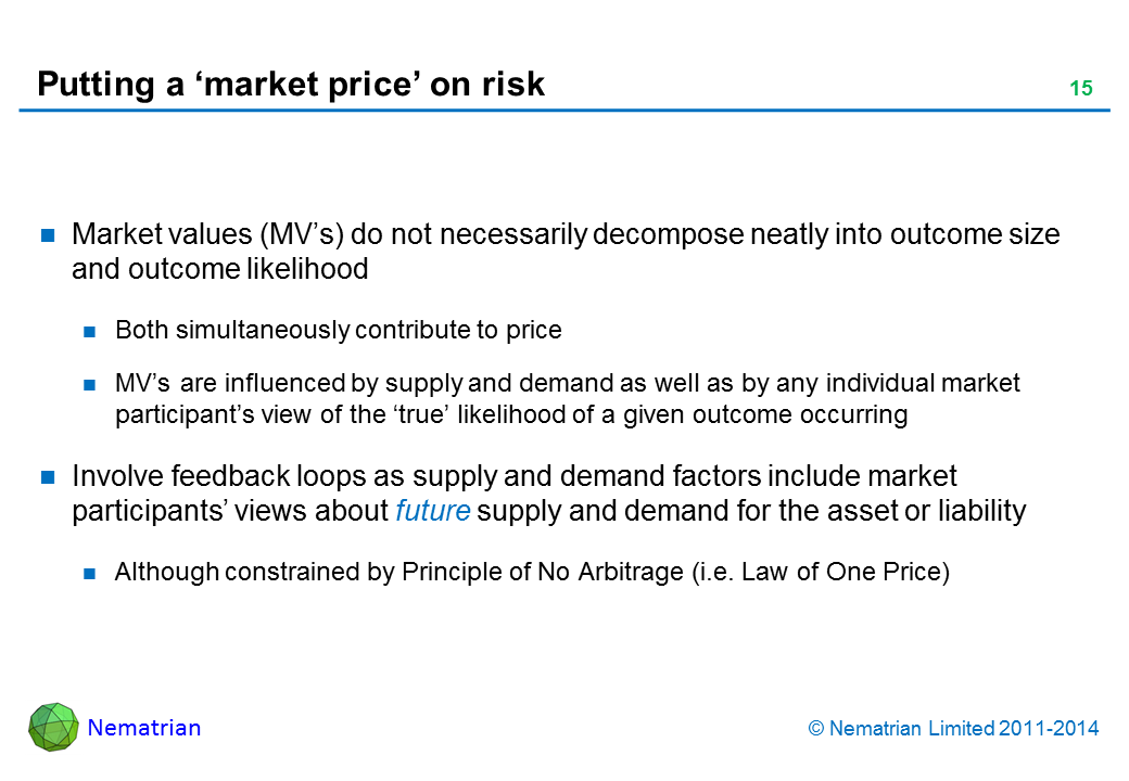 Bullet points include: Market values do not necessarily decompose neatly into outcome size and outcome likelihood Both simultaneously contribute to price MV's are influenced by supply and demand as well as by any individual market participant's view of the 'true' likelihood of a given outcome occurring Involve feedback loops as supply and demand factors include market participants' views about future supply and demand for the asset or liability Although constrained by Principle of No Arbitrage (i.e. Law of One Price)