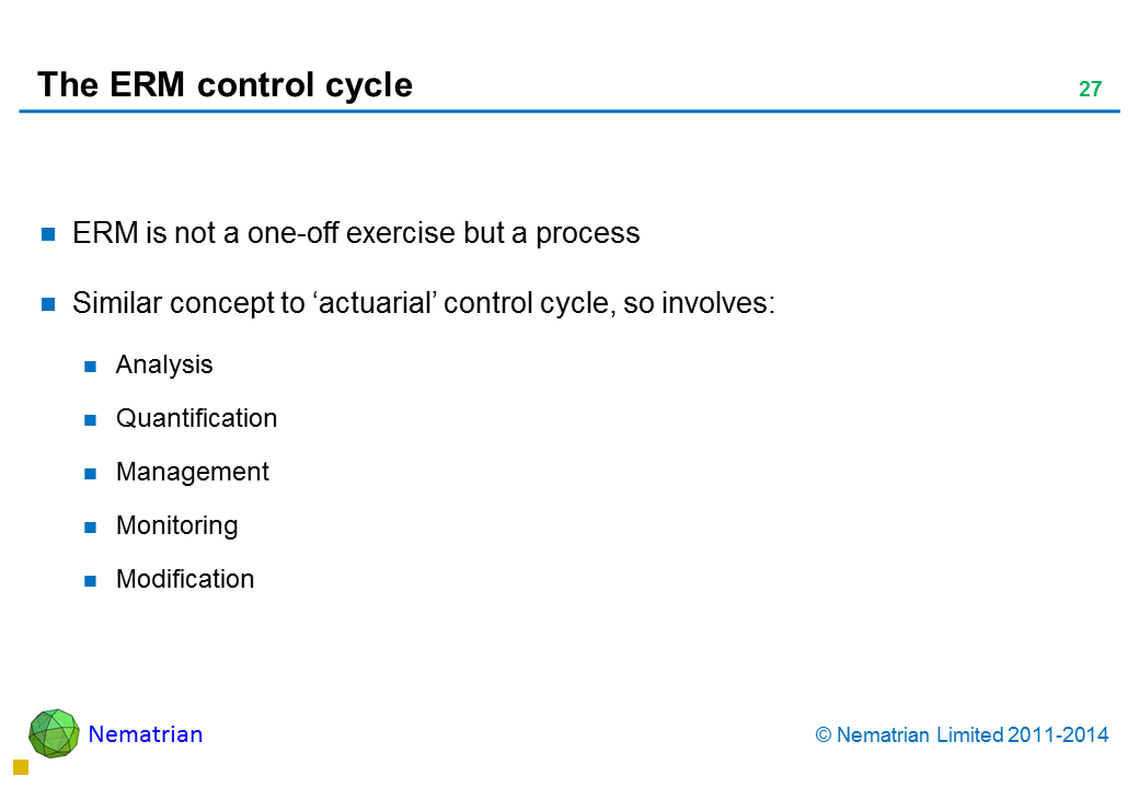 Bullet points include: ERM is not a one-off exercise but a process Similar concept to 'actuarial' control cycle, so involves: Analysis Quantification Management Monitoring Modification