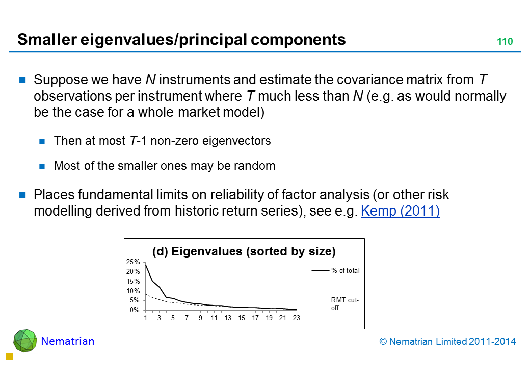 Bullet points include: Suppose we have N instruments and estimate the covariance matrix from T observations per instrument where T much less than N (e.g. as would normally be the case for a whole market model) Then at most T-1 non-zero eigenvectors Most of the smaller ones may be random Places fundamental limits on reliability of factor analysis (or other risk modelling derived from historic return series), see e.g. Kemp (2011)