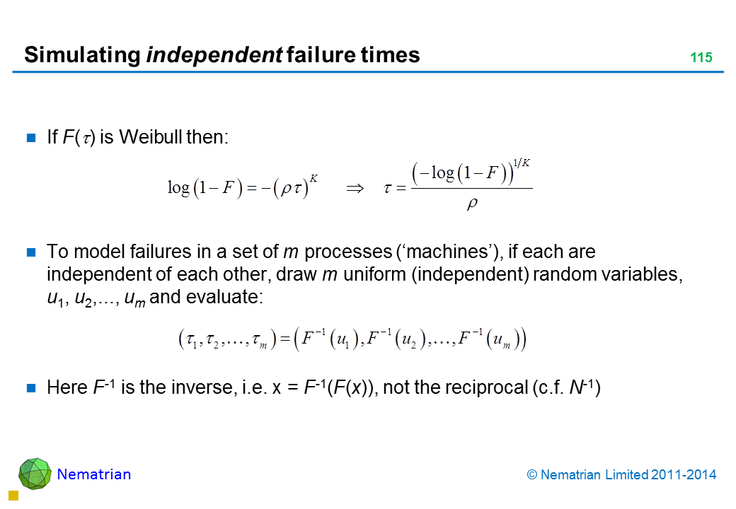 Bullet points include: If F(x) is Weibull then: To model failures in a set of m processes ('machines'), if each are independent of each other, draw m uniform (independent) random variables, u1, u2,..., um and evaluate: Here F-1 is the inverse, i.e. x = F-1(F(x)), not the reciprocal (c.f. N-1)