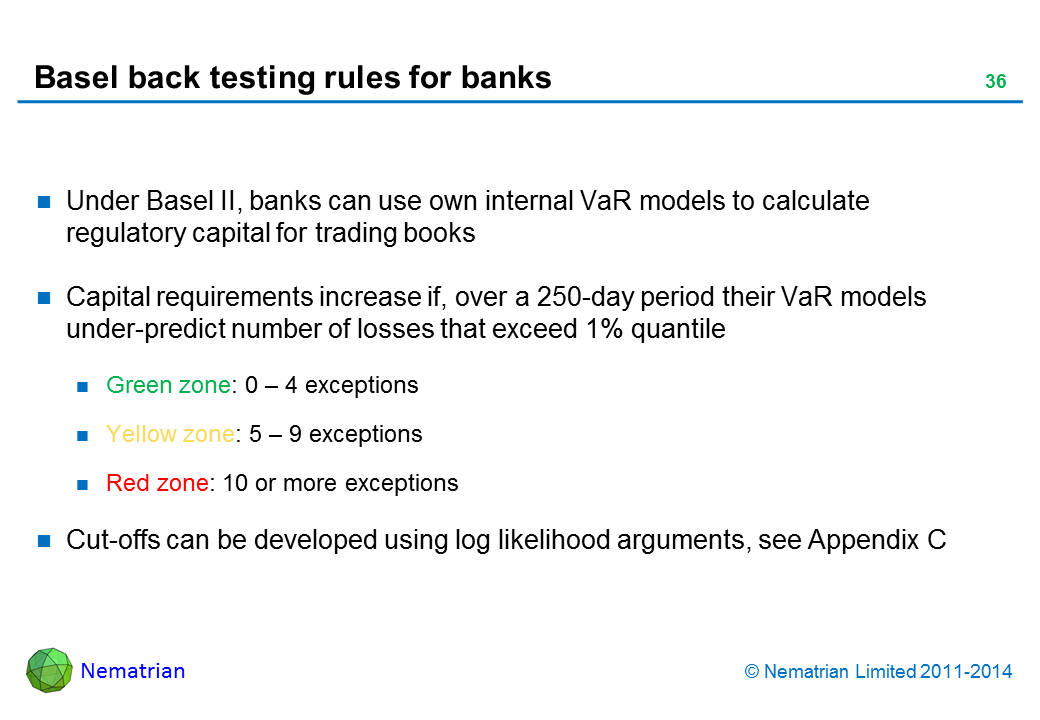 Bullet points include: Under Basel II, banks can use own internal VaR models to calculate regulatory capital for trading books Capital requirements increase if, over a 250-day period their VaR models under-predict number of losses that exceed 1% quantile Green zone: 0 – 4 exceptions Yellow zone: 5 – 9 exceptions Red zone: 10 or more exceptions Cut-offs can be developed using log likelihood arguments, see Appendix C