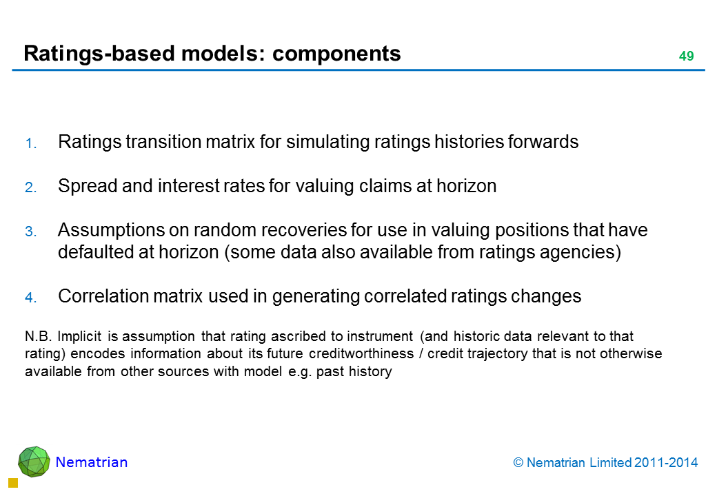 Bullet points include: Ratings transition matrix for simulating ratings histories forwards Spread and interest rates for valuing claims at horizon Assumptions on random recoveries for use in valuing positions that have defaulted at horizon (some data also available from ratings agencies) Correlation matrix used in generating correlated ratings changes N.B. Implicit is assumption that rating ascribed to instrument (and historic data relevant to that rating) encodes information about its future creditworthiness / credit trajectory that is not otherwise available from other sources e.g. past history