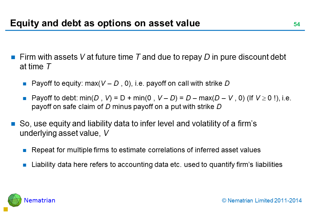 Bullet points include: Firm with assets V at future time T and due to repay D in pure discount debt at time T Payoff to equity: max(V – D , 0), i.e. payoff on call with strike D Payoff to debt: min(D , V) = D + min(0 , V – D) = D – max(D – V , 0) (If V > 0 !), i.e. payoff on safe claim of D minus payoff on a put with strike D So, use equity and liability data to infer level and volatility of a firm's underlying asset value, V Repeat for multiple firms to estimate correlations of inferred asset values Liability data here refers to accounting data etc. used to quantify firm's liabilities