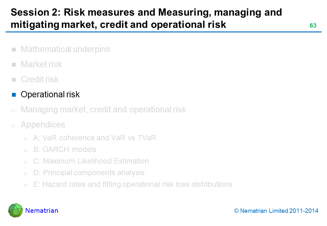 Bullet points include: Operational risk