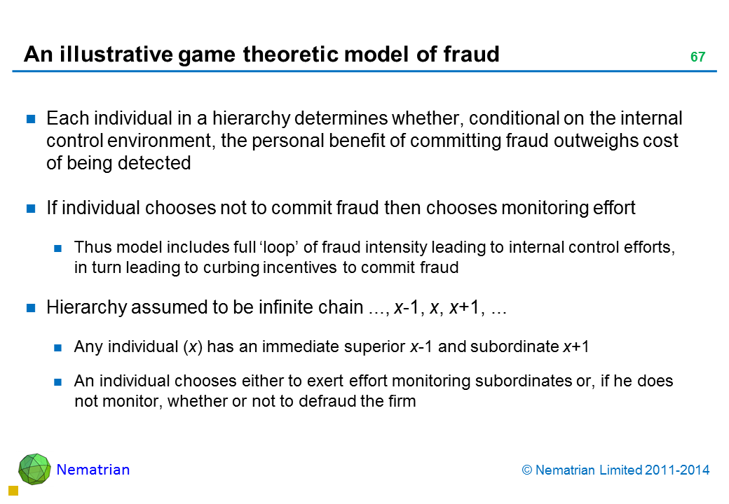 Bullet points include: Each individual in a hierarchy determines whether, conditional on the internal control environment, the personal benefit of committing fraud outweighs cost of being detected If individual chooses not to commit fraud then chooses monitoring effort Thus model includes full 'loop' of fraud intensity leading to internal control efforts, in turn leading to curbing incentives to commit fraud Hierarchy assumed to be infinite chain ..., x-1, x, x+1, ... Any individual (x) has an immediate superior x-1 and subordinate x+1 An individual chooses either to exert effort monitoring subordinates or, if he does not monitor, whether or not to defraud the firm