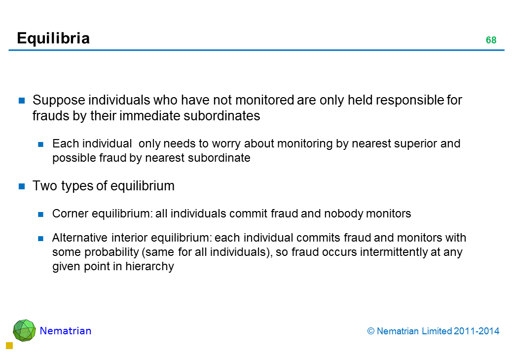 Bullet points include: Suppose individuals who have not monitored are only held responsible for frauds by their immediate subordinates Each individual  only needs to worry about monitoring by nearest superior and possible fraud by nearest subordinate Two types of equilibrium Corner equilibrium: all individuals commit fraud and nobody monitors Alternative interior equilibrium: each individual commits fraud and monitors with some probability (same for all individuals), so fraud occurs intermittently at any given point in hierarchy