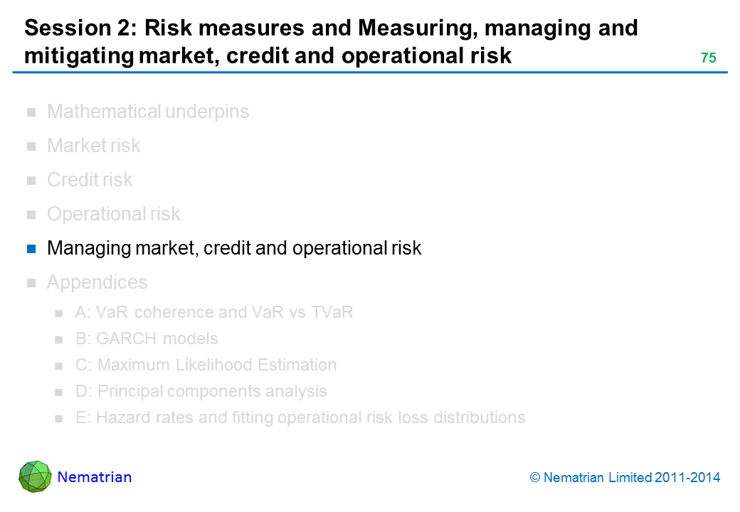 Bullet points include: Managing market, credit and operational risk