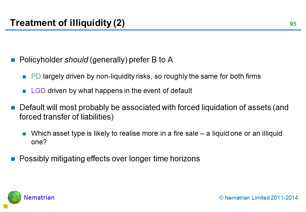 Bullet points include: Policyholder should (generally) prefer B to A PD largely driven by non-liquidity risks, so roughly the same for both firms LGD driven by what happens in the event of default Default will most probably be associated with forced liquidation of assets (and forced transfer of liabilities) Which asset type is likely to realise more in a fire sale – a liquid one or an illiquid one? Possibly mitigating effects over longer time horizons