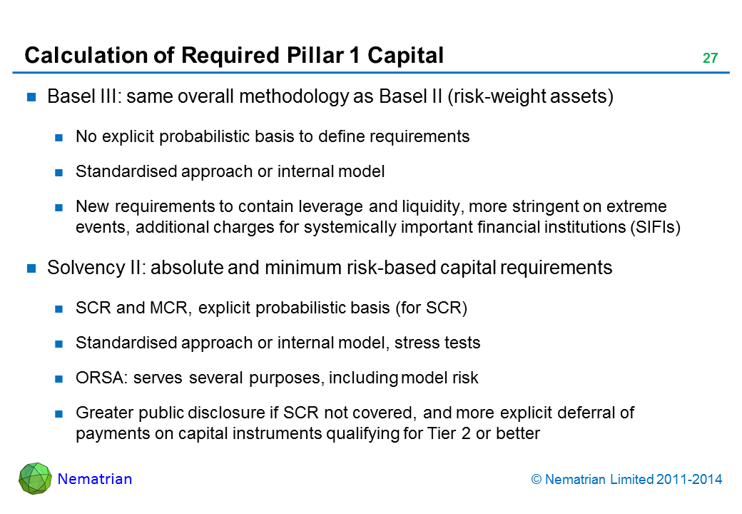Bullet points include: Basel III: same overall methodology as Basel II (risk-weight assets) No explicit probabilistic basis to define requirements Standardised approach or internal model New requirements to contain leverage and liquidity, more stringent on extreme events, additional charges for systemically important financial institutions (SIFIs) Solvency II: absolute and minimum risk-based capital requirements SCR and MCR, explicit probabilistic basis (for SCR) Standardised approach or internal model, stress tests ORSA: serves several purposes, including model risk Greater public disclosure if SCR not covered, and more explicit deferral of payments on capital instruments qualifying for Tier 2 or better
