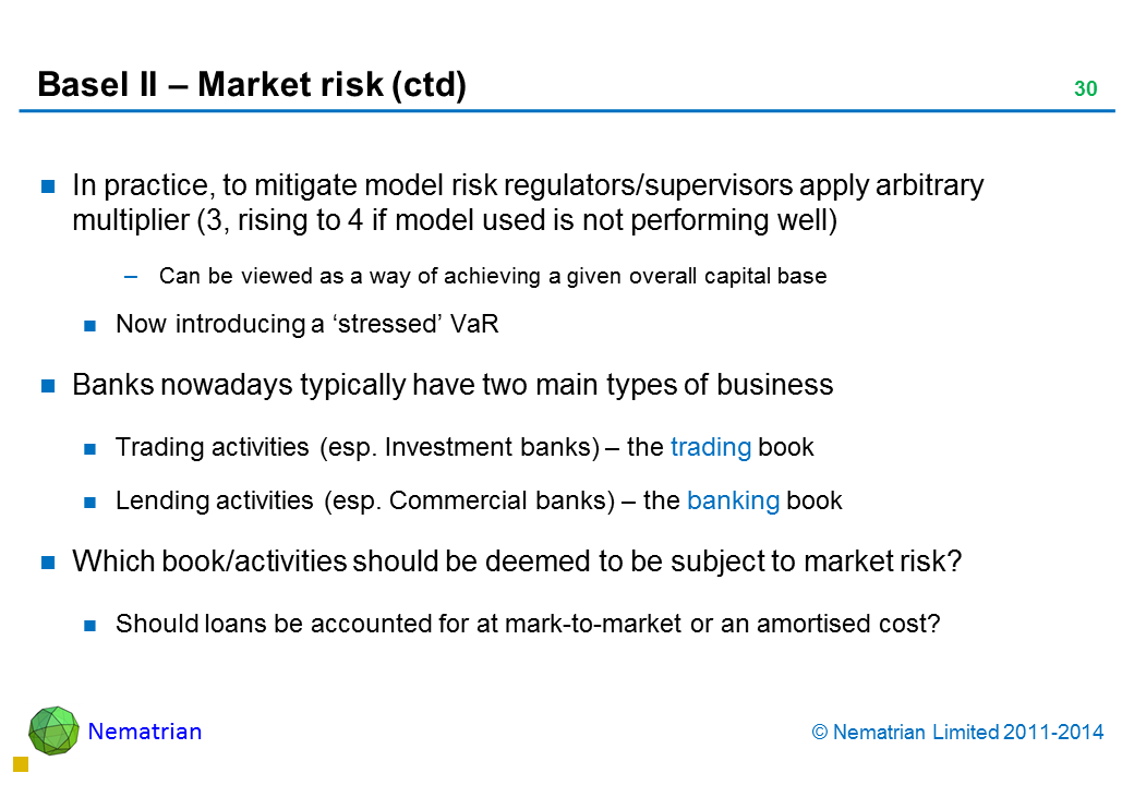 Bullet points include: In practice, to mitigate model risk regulators/supervisors apply arbitrary multiplier (3, rising to 4 if model used is not performing well) Can be viewed as a way of achieving a given overall capital base Now introducing a 'stressed' VaR Banks nowadays typically have two main types of business Trading activities (esp. Investment banks) – the trading book Lending activities (esp. Commercial banks) – the banking book Which book/activities should be deemed to be subject to market risk? Should loans be accounted for at mark-to-market or an amortised cost?