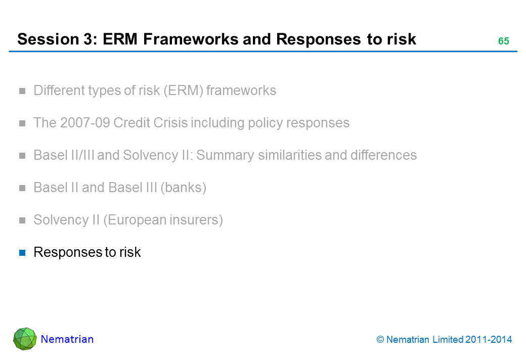 Bullet points include: Responses to risk
