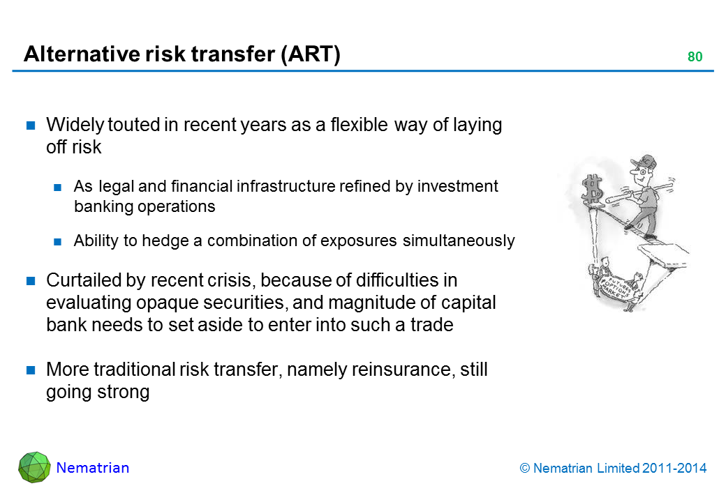 Bullet points include: Widely touted in recent years as a flexible way of laying off risk As legal and financial infrastructure refined by investment banking operations Ability to hedge a combination of exposures simultaneously Curtailed by recent crisis, because of difficulties in evaluating opaque securities, and magnitude of capital bank needs to set aside to enter into such a trade More traditional risk transfer, namely reinsurance, still going strong