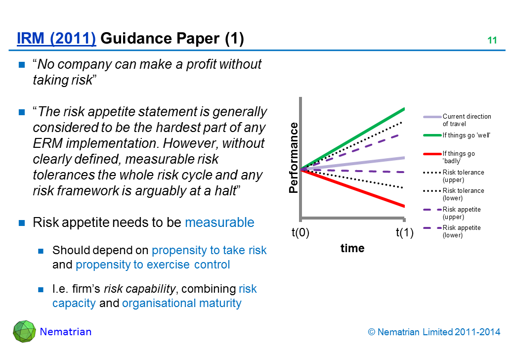 "Bullet points include: ""No company can make a profit without taking risk"" ""The risk appetite statement is generally considered to be the hardest part of any ERM implementation. However, without clearly defined, measurable risk tolerances the whole risk cycle and any risk framework is arguably at a halt"" Risk appetite needs to be measurable Should depend on propensity to take risk and propensity to exercise control I.e. firm's risk capability, combining risk capacity and organisational maturity"