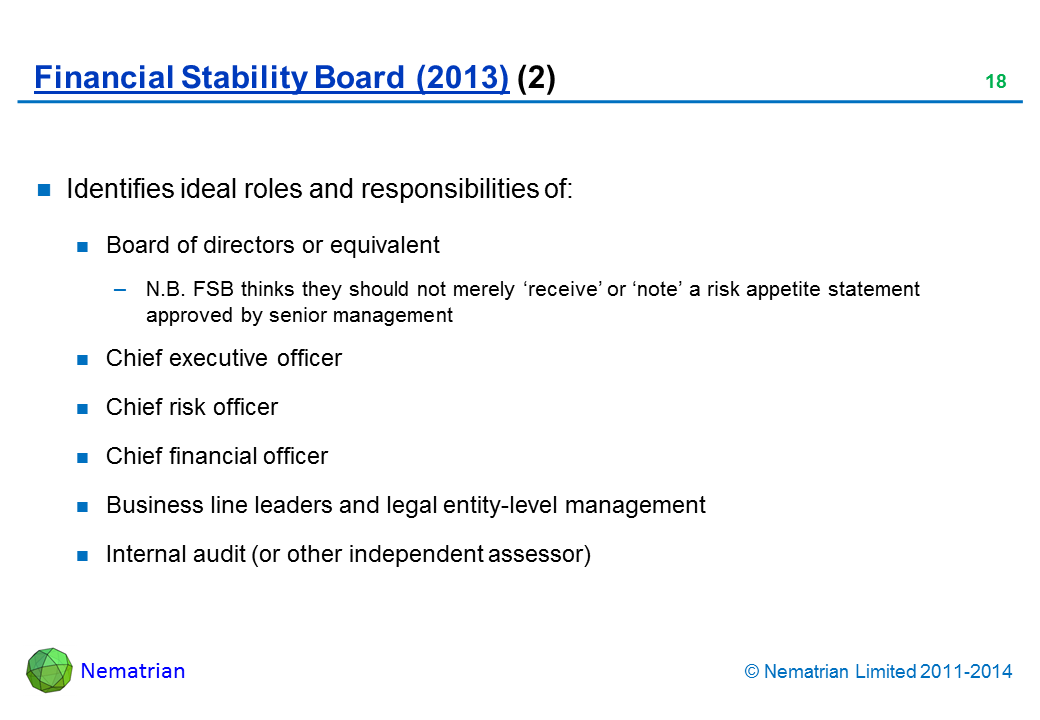 Bullet points include: Identifies ideal roles and responsibilities of: Board of directors or equivalent. N.B. FSB thinks they should not merely 'receive' or 'note' a risk appetite statement approved by senior management. Chief executive officer. Chief risk officer. Chief financial officer. Business line leaders and legal entity-level management. Internal audit (or other independent assessor)