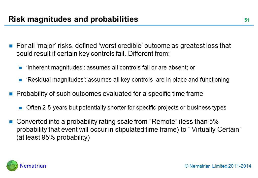 "Bullet points include: For all 'major' risks, defined 'worst credible' outcome as greatest loss that could result if certain key controls fail. Different from: 'Inherent magnitudes': assumes all controls fail or are absent; or 'Residual magnitudes': assumes all key controls  are in place and functioning Probability of such outcomes evaluated for a specific time frame Often 2-5 years but potentially shorter for specific projects or business types Converted into a probability rating scale from ""Remote"" (less than 5% probability that event will occur in stipulated time frame) to "" Virtually Certain"" (at least 95% probability)"