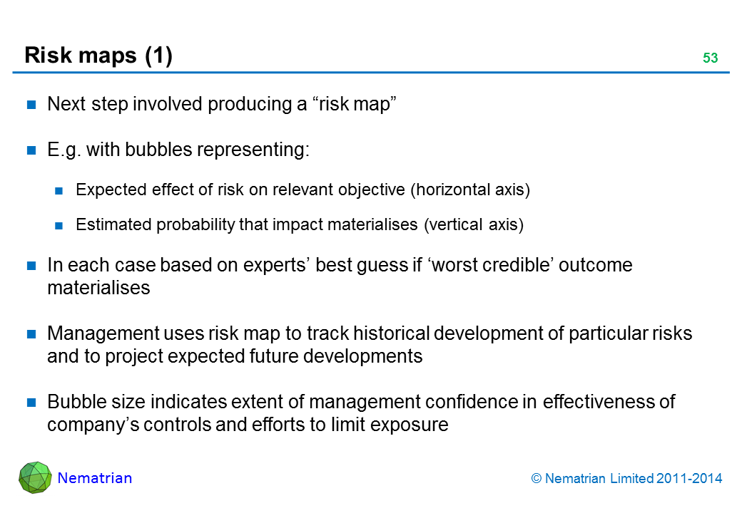 "Bullet points include: Next step involved producing a ""risk map"" E.g. with bubbles representing: Expected effect of risk on relevant objective (horizontal axis) Estimated probability that impact materialises (vertical axis) In each case based on experts' best guess if 'worst credible' outcome materialises Management uses risk map to track historical development of particular risks and to project expected future developments Bubble size indicates extent of management confidence in effectiveness of company's controls and efforts to limit exposure"