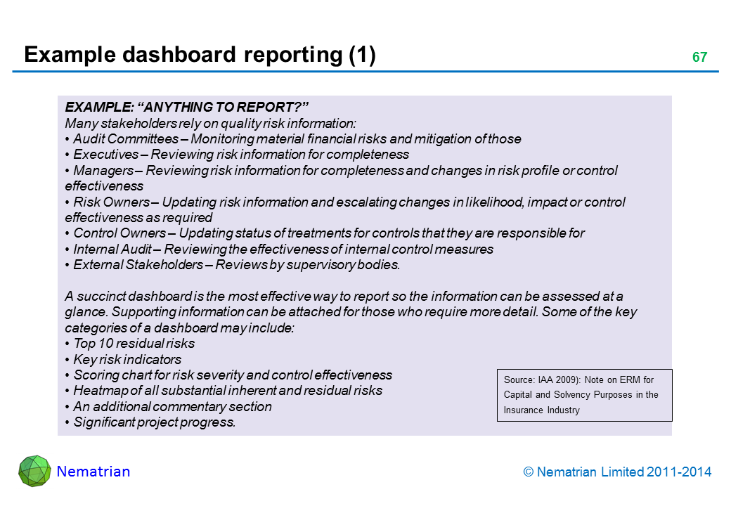 "Bullet points include: EXAMPLE: ""ANYTHING TO REPORT?"" Many stakeholders rely on quality risk information: Audit Committees – Monitoring material financial risks and mitigation of those Executives – Reviewing risk information for completeness Managers – Reviewing risk information for completeness and changes in risk profile or control effectiveness Risk Owners – Updating risk information and escalating changes in likelihood, impact or control effectiveness as required Control Owners – Updating status of treatments for controls that they are responsible for Internal Audit – Reviewing the effectiveness of internal control measures External Stakeholders – Reviews by supervisory bodies. A succinct dashboard is the most effective way to report so the information can be assessed at a glance. Supporting information can be attached for those who require more detail. Some of the key categories of a dashboard may include:  Top 10 residual risks Key risk indicators Scoring chart for risk severity and control effectiveness Heatmap of all substantial inherent and residual risks An additional commentary section Significant project progress."