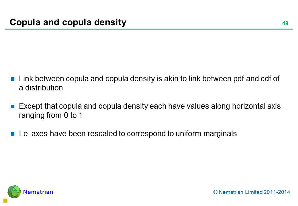 Bullet points include: Link between copula and copula density is akin to link between pdf and cdf of a distribution Except that copula and copula density each have values along horizontal axis ranging from 0 to 1 I.e. axes have been rescaled to correspond to uniform marginals