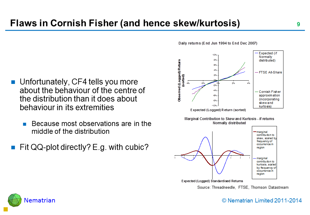 Bullet points include: Unfortunately, CF4 tells you more about the behaviour of the centre of the distribution than it does about behaviour in its extremities Because most observations are in the middle of the distribution Fit QQ-plot directly? E.g. with cubic?