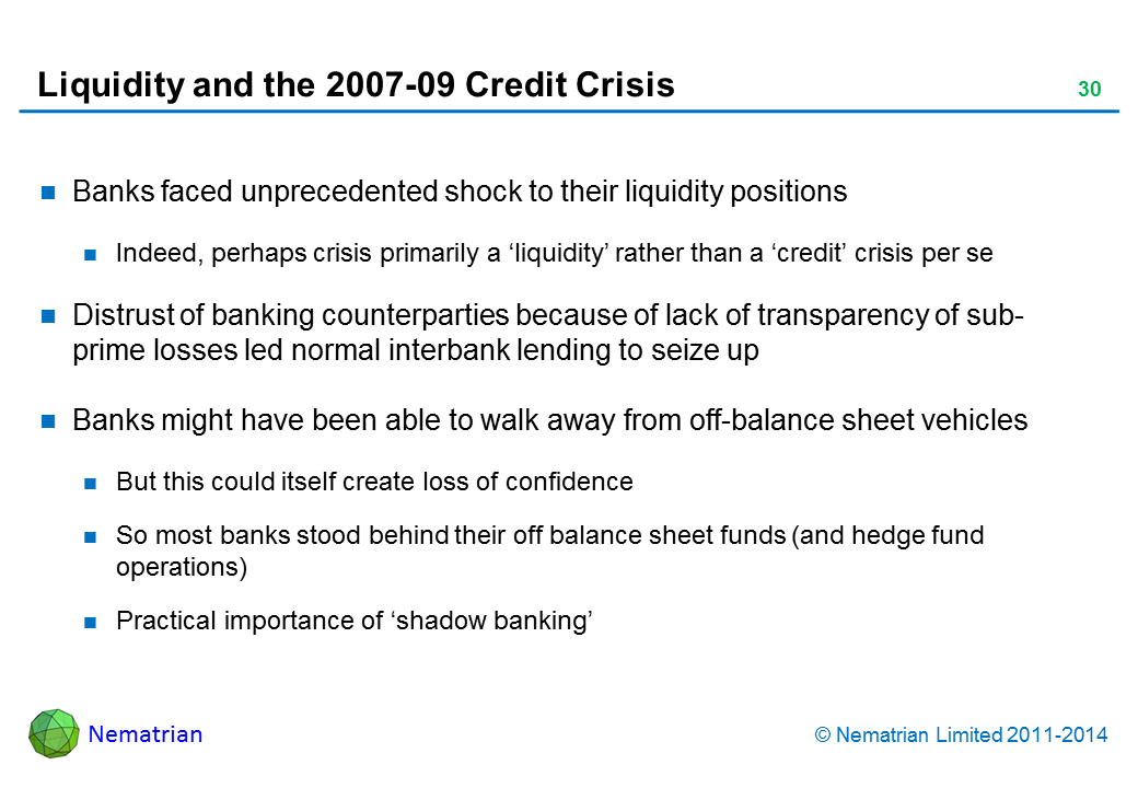 Bullet points include: Banks faced unprecedented shock to their liquidity positions Indeed, perhaps crisis primarily a 'liquidity' rather than a 'credit' crisis per se Distrust of banking counterparties because of lack of transparency of sub-prime losses led normal interbank lending to seize up Banks might have been able to walk away from off-balance sheet vehicles But this could itself create loss of confidence So most banks stood behind their off balance sheet funds (and hedge fund operations) Practical importance of 'shadow banking'