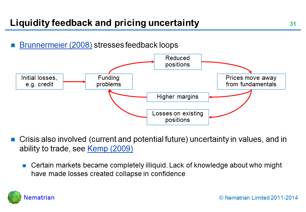 Bullet points include: Brunnermeier (2008) stresses feedback loops Crisis also involved (current and potential future) uncertainty in values, and in ability to trade, see Kemp (2009)  Certain markets became completely illiquid. Lack of knowledge about who might have made losses created collapse in confidence