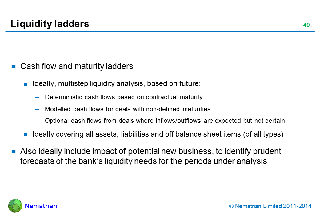 Bullet points include: Cash flow and maturity ladders Ideally, multistep liquidity analysis, based on future: Deterministic cash flows based on contractual maturity Modelled cash flows for deals with non-defined maturities Optional cash flows from deals where inflows/outflows are expected but not certain Ideally covering all assets, liabilities and off balance sheet items (of all types) Also ideally include impact of potential new business, to identify prudent forecasts of the bank's liquidity needs for the periods under analysis