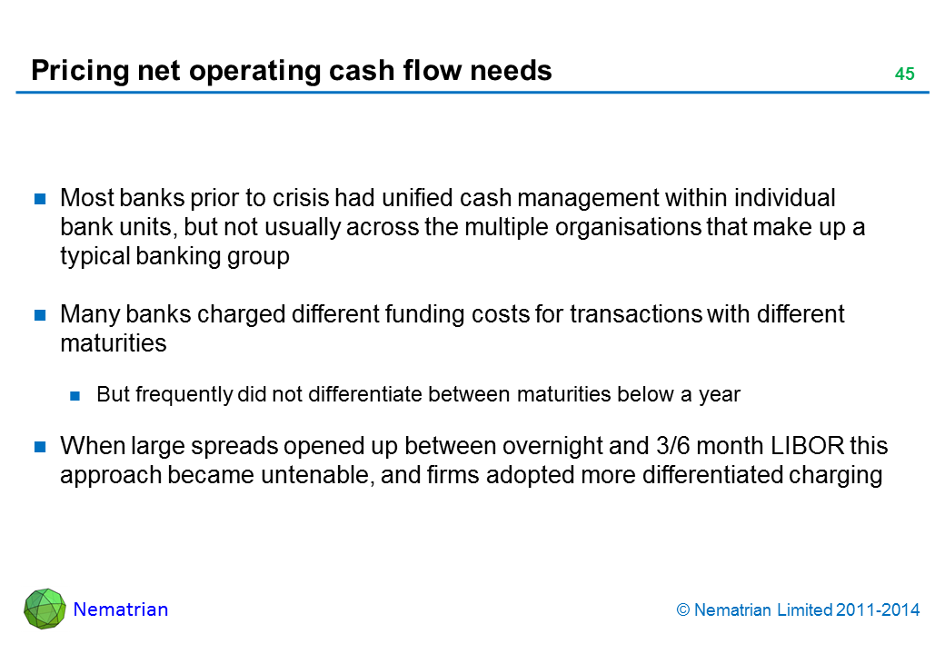 Bullet points include: Most banks prior to crisis had unified cash management within individual bank units, but not usually across the multiple organisations that make up a typical banking group Many banks charged different funding costs for transactions with different maturities But frequently did not differentiate between maturities below a year When large spreads opened up between overnight and 3/6 month LIBOR this approach became untenable, and firms adopted more differentiated charging