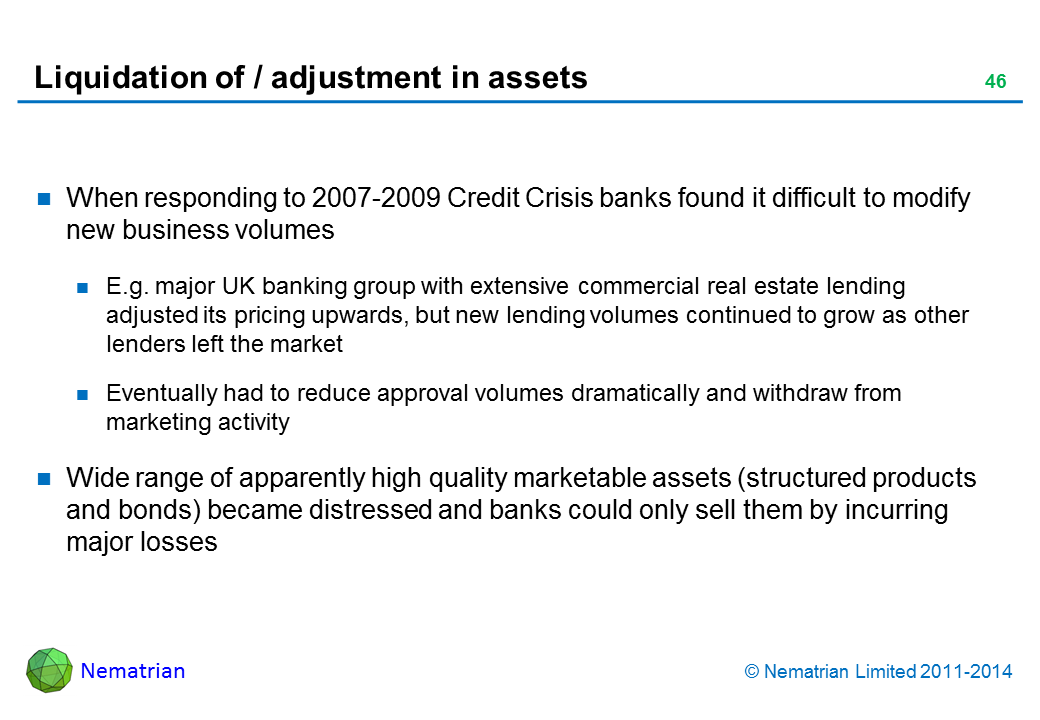 Bullet points include: When responding to 2007-2009 Credit Crisis banks found it difficult to modify new business volumes E.g. major UK banking group with extensive commercial real estate lending adjusted its pricing upwards, but new lending volumes continued to grow as other lenders left the market Eventually had to reduce approval volumes dramatically and withdraw from marketing activity Wide range of apparently high quality marketable assets (structured products and bonds) became distressed and banks could only sell them by incurring major losses