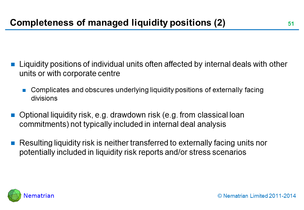 Bullet points include: Liquidity positions of individual units often affected by internal deals with other units or with corporate centre Complicates and obscures underlying liquidity positions of externally facing divisions Optional liquidity risk, e.g. drawdown risk (e.g. from classical loan commitments) not typically included in internal deal analysis Resulting liquidity risk is neither transferred to externally facing units nor potentially included in liquidity risk reports and/or stress scenarios