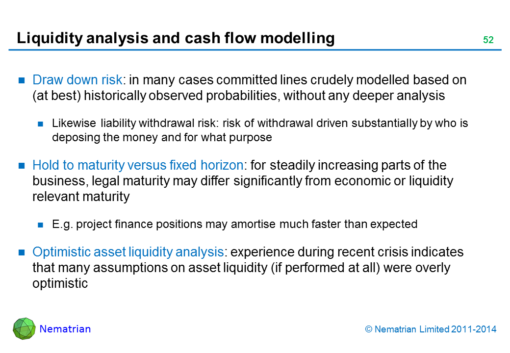 Bullet points include: Draw down risk: in many cases committed lines crudely modelled based on (at best) historically observed probabilities, without any deeper analysis Likewise liability withdrawal risk: risk of withdrawal driven substantially by who is deposing the money and for what purpose Hold to maturity versus fixed horizon: for steadily increasing parts of the business, legal maturity may differ significantly from economic or liquidity relevant maturity E.g. project finance positions may amortise much faster than expected Optimistic asset liquidity analysis: experience during recent crisis indicates that many assumptions on asset liquidity (if performed at all) were overly optimistic
