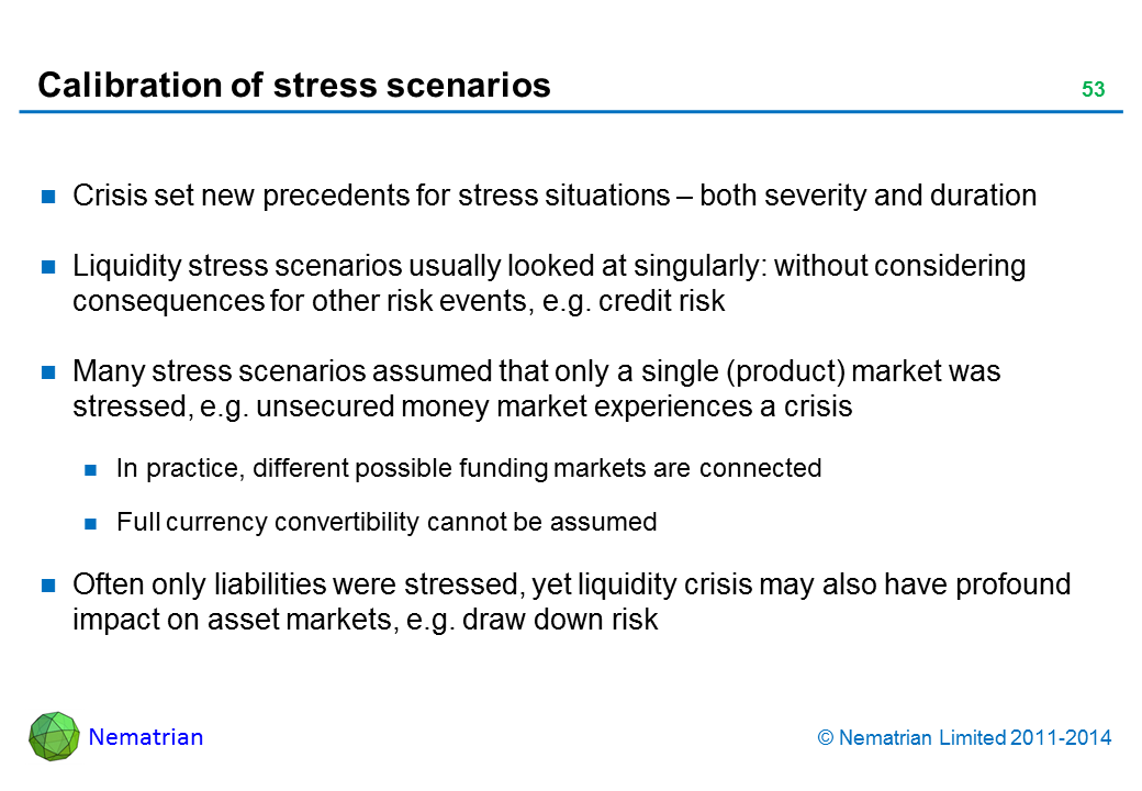 Bullet points include: Crisis set new precedents for stress situations – both severity and duration Liquidity stress scenarios usually looked at singularly: without considering consequences for other risk events, e.g. credit risk Many stress scenarios assumed that only a single (product) market was stressed, e.g. unsecured money market experiences a crisis In practice, different possible funding markets are connected Full currency convertibility cannot be assumed Often only liabilities were stressed, yet liquidity crisis may also have profound impact on asset markets, e.g. draw down risk