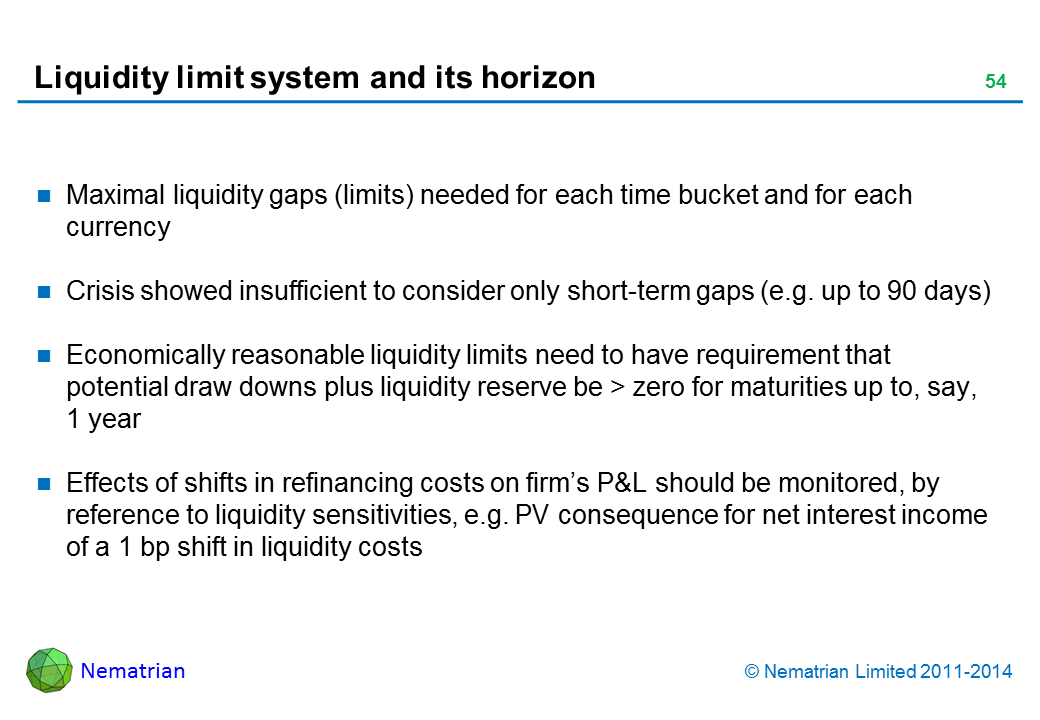 Bullet points include: Maximal liquidity gaps (limits) needed for each time bucket and for each currency Crisis showed insufficient to consider only short-term gaps (e.g. up to 90 days) Economically reasonable liquidity limits need to have requirement that potential draw downs plus liquidity reserve be > zero for maturities up to, say, 1 year Effects of shifts in refinancing costs on firm's P&L should be monitored, by reference to liquidity sensitivities, e.g. PV consequence for net interest income of a 1 bp shift in liquidity costs