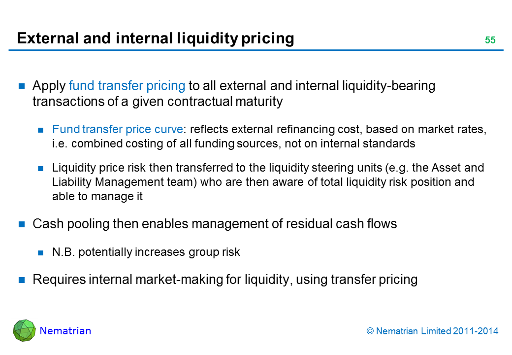 Bullet points include: Apply fund transfer pricing to all external and internal liquidity-bearing transactions of a given contractual maturity Fund transfer price curve: reflects external refinancing cost, based on market rates, i.e. combined costing of all funding sources, not on internal standards Liquidity price risk then transferred to the liquidity steering units (e.g. the Asset and Liability Management team) who are then aware of total liquidity risk position and able to manage it Cash pooling then enables management of residual cash flows N.B. potentially increases group risk Requires internal market-making for liquidity, using transfer pricing