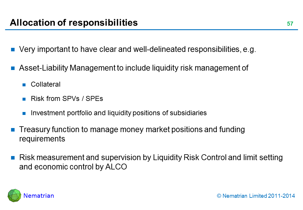 Bullet points include: Very important to have clear and well-delineated responsibilities, e.g. Asset-Liability Management to include liquidity risk management of Collateral Risk from SPVs / SPEs Investment portfolio and liquidity positions of subsidiaries Treasury function to manage money market positions and funding requirements Risk measurement and supervision by Liquidity Risk Control and limit setting and economic control by ALCO