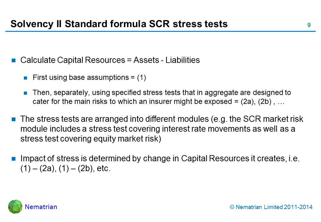 Bullet points include: Calculate Capital Resources = Assets - Liabilities First using base assumptions = (1) Then, separately, using specified stress tests that in aggregate are designed to cater for the main risks to which an insurer might be exposed = (2a), (2b) , … The stress tests are arranged into different modules (e.g. the SCR market risk module includes a stress test covering interest rate movements as well as a stress test covering equity market risk) Impact of stress is determined by change in Capital Resources it creates, i.e. (1) – (2a), (1) – (2b), etc.