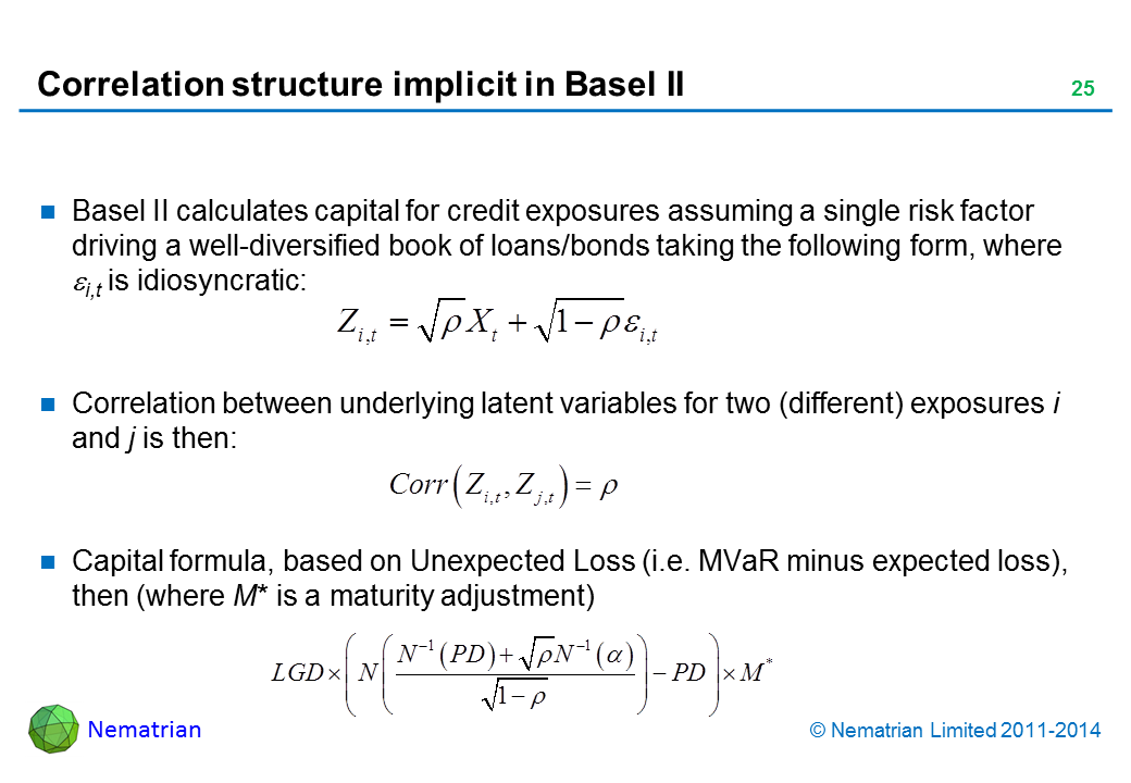 Bullet points include: Basel II calculates capital for credit exposures assuming a single risk factor driving a well-diversified book of loans/bonds taking the following form, where i,t is idiosyncratic: Correlation between underlying latent variables for two (different) exposures i and j is then: Capital formula, based on Unexpected Loss (i.e. MVaR minus expected loss), then (where M* is a maturity adjustment)
