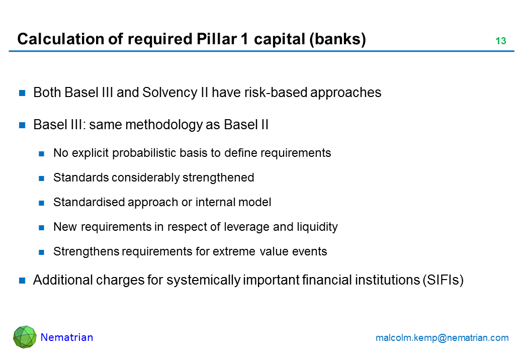 Bullet points include: Both Basel III and Solvency II have risk-based approaches Basel III: same methodology as Basel II No explicit probabilistic basis to define requirements Standards considerably strengthened Standardised approach or internal model New requirements in respect of leverage and liquidity Strengthens requirements for extreme value events Additional charges for systemically important financial institutions (SIFIs)