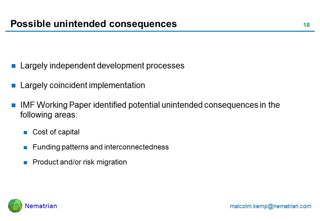 Bullet points include: Largely independent development processes Largely coincident implementation IMF Working Paper identified potential unintended consequences in the following areas: Cost of capital Funding patterns and interconnectedness Product and/or risk migration