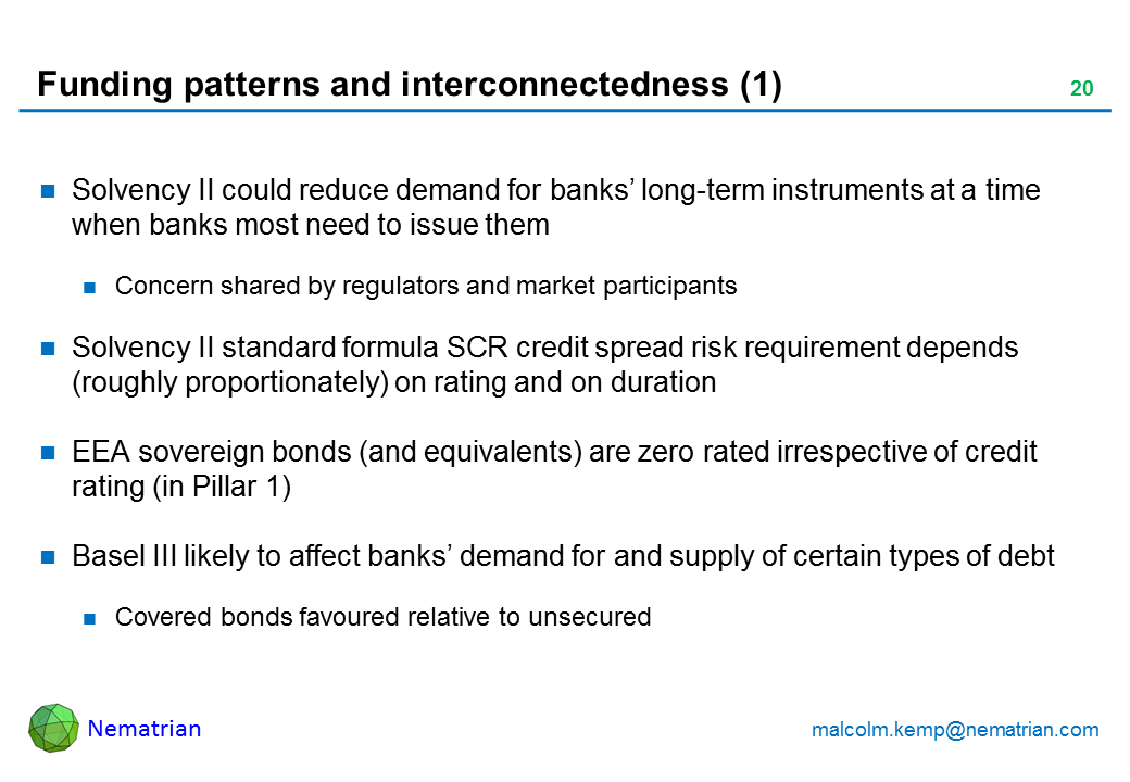 Bullet points include: Solvency II could reduce demand for banks' long-term instruments at a time when banks most need to issue them Concern shared by regulators and market participants Solvency II standard formula SCR credit spread risk requirement depends (roughly proportionately) on rating and on duration EEA sovereign bonds (and equivalents) are zero rated irrespective of credit rating (in Pillar 1) Basel III likely to affect banks' demand for and supply of certain types of debt Covered bonds favoured relative to unsecured