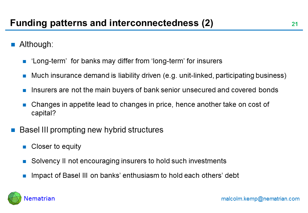 Bullet points include: Although: 'Long-term'  for banks may differ from 'long-term' for insurers Much insurance demand is liability driven (e.g. unit-linked, participating business) Insurers are not the main buyers of bank senior unsecured and covered bonds Changes in appetite lead to changes in price, hence another take on cost of capital? Basel III prompting new hybrid structures Closer to equity Solvency II not encouraging insurers to hold such investments Impact of Basel III on banks' enthusiasm to hold each others' debt