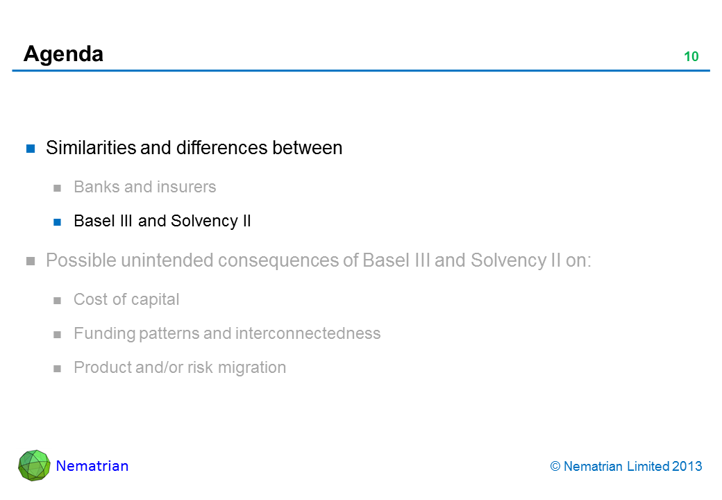 Bullet points include: Similarities and differences between Basel III and Solvency II