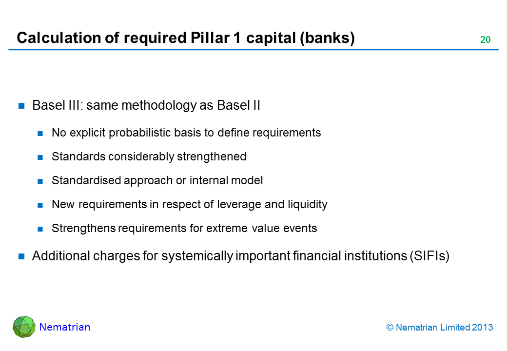 Bullet points include: Basel III: same methodology as Basel II No explicit probabilistic basis to define requirements Standards considerably strengthened Standardised approach or internal model New requirements in respect of leverage and liquidity Strengthens requirements for extreme value events Additional charges for systemically important financial institutions (SIFIs)