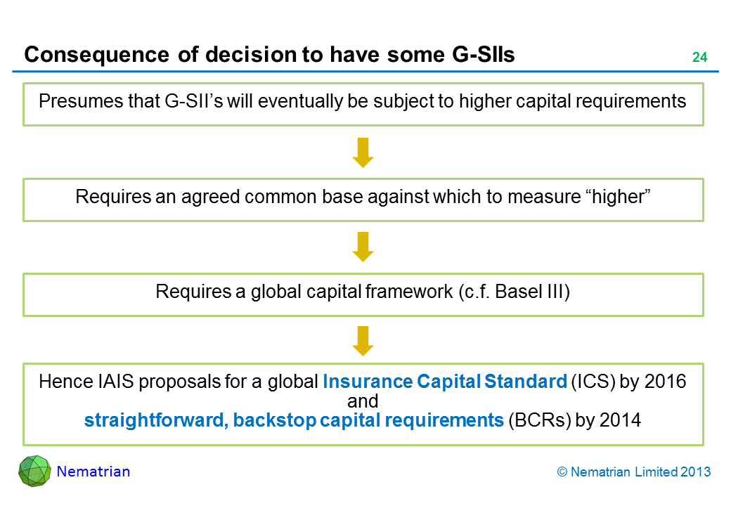 "Bullet points include: Presumes that G-SII's will eventually be subject to higher capital requirements Requires an agreed common base against which to measure ""higher"" Requires a global capital framework (c.f. Basel III) Hence IAIS proposals for a global Insurance Capital Standard (ICS) by 2016 and straightforward, backstop capital requirements (BCRs) by 2014"