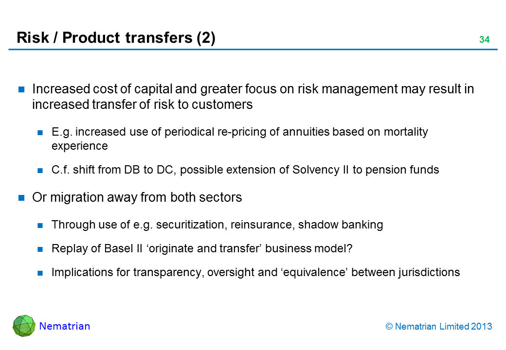 Bullet points include: Increased cost of capital and greater focus on risk management may result in increased transfer of risk to customers E.g. increased use of periodical re-pricing of annuities based on mortality experience C.f. shift from DB to DC, possible extension of Solvency II to pension funds Or migration away from both sectors Through use of e.g. securitization, reinsurance, shadow banking Replay of Basel II 'originate and transfer' business model? Implications for transparency, oversight and 'equivalence' between jurisdictions