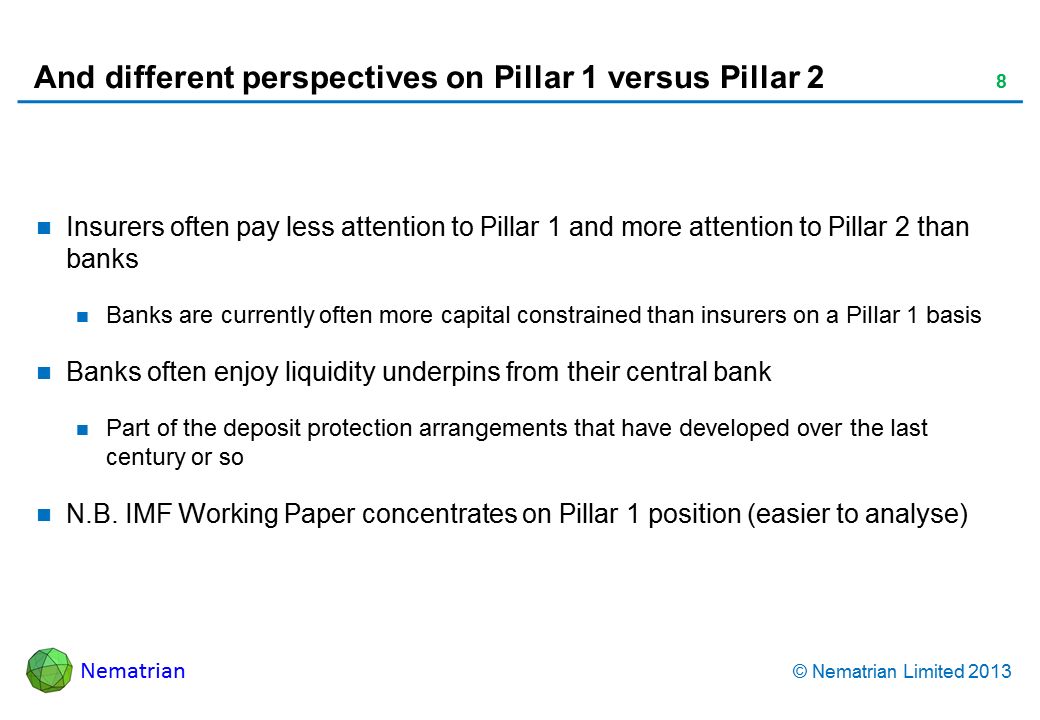 Bullet points include: Insurers often pay less attention to Pillar 1 and more attention to Pillar 2 than banks Banks are currently often more capital constrained than insurers on a Pillar 1 basis Banks often enjoy liquidity underpins from their central bank Part of the deposit protection arrangements that have developed over the last century or so N.B. IMF Working Paper concentrates on Pillar 1 position (easier to analyse)