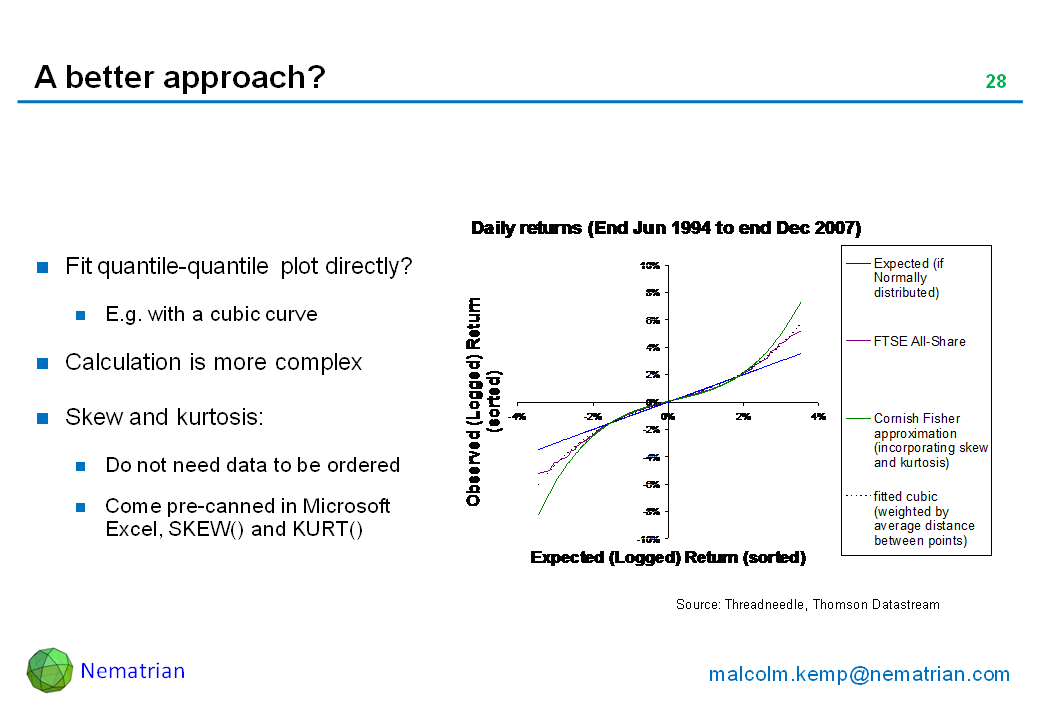 Bullet points include: Fit quantile-quantile plot directly? E.g. with a cubic curve. Calculation is more complex. Skew and kurtosis: Do not need data to be ordered. Come pre-canned in Microsoft Excel, SKEW() and KURT()