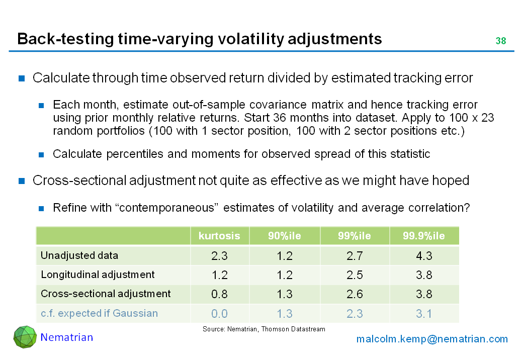 "Bullet points include: Calculate through time observed return divided by estimated tracking error. Each month, estimate out-of-sample covariance matrix and hence tracking error using prior monthly relative returns. Start 36 months into dataset. Apply to 100 x 23 random portfolios (100 with 1 sector position, 100 with 2 sector positions etc.). Calculate percentiles and moments for observed spread of this statistic. Cross-sectional adjustment not quite as effective as we might have hoped. Refine with ""contemporaneous"" estimates of volatility and average correlation? Kurtosis 90%ile 99%ile 99.9%ile. Unadjusted data. Longitudinal adjustment. Cross-sectional adjustment. c.f. expected if Gaussian"