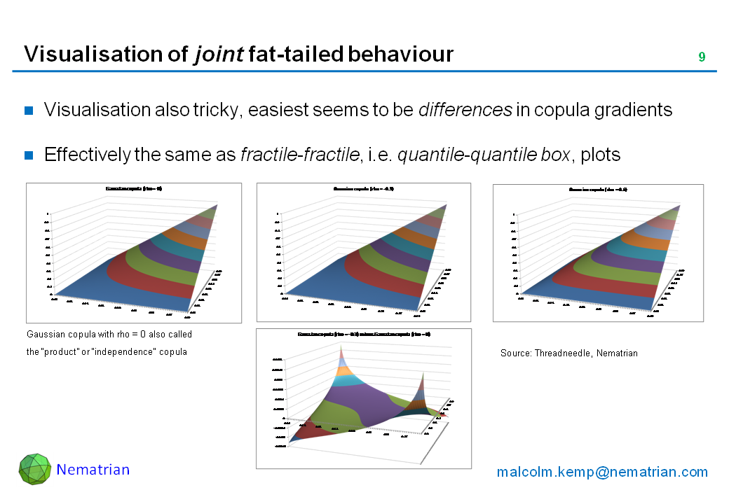 Bullet points include: Visualisation also tricky, easiest seems to be differences in copula gradients. Effectively the same as fractile-fractile, i.e. quantile-quantile box, plots