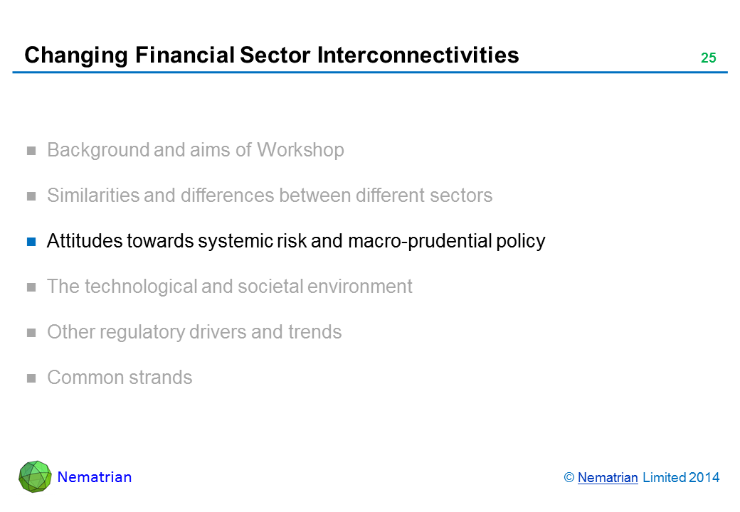Bullet points include: Attitudes towards systemic risk and macro-prudential policy